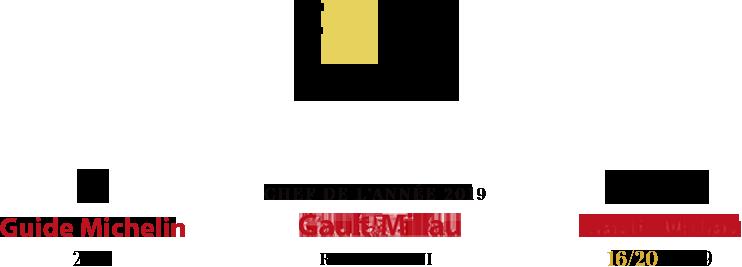 Fani Gault et Millau et guide Michelin